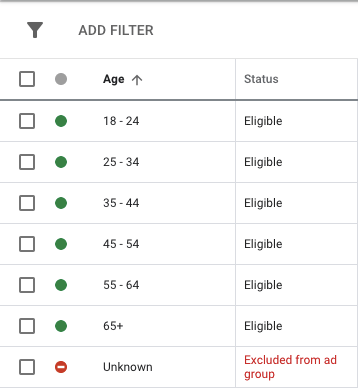 google ads age exlcusion